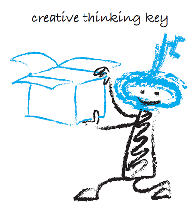 CreativeThinkingKey