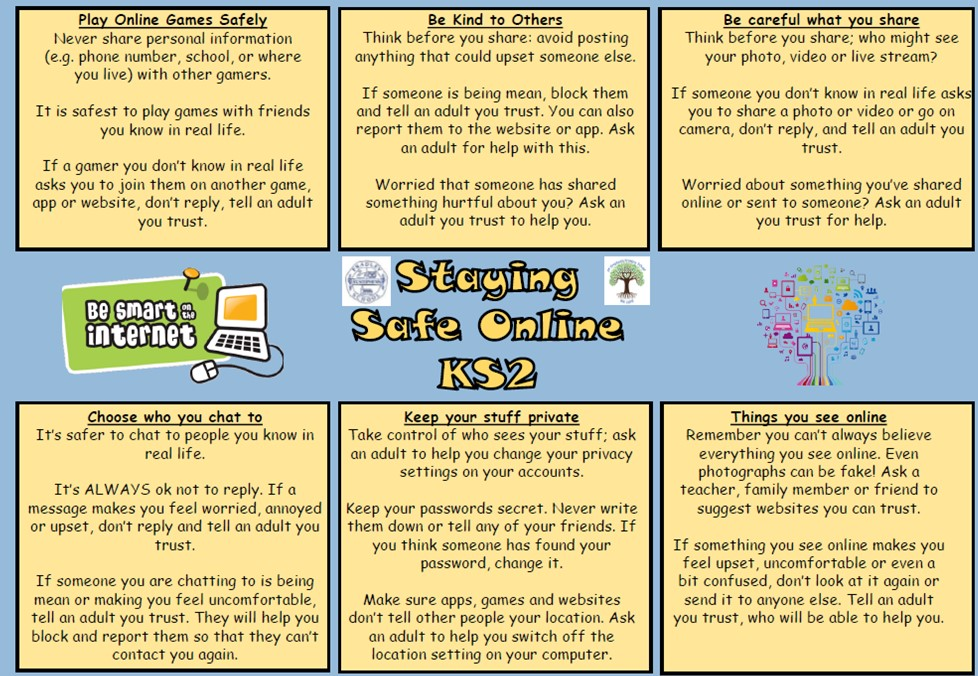 Ks2 Internet Safety