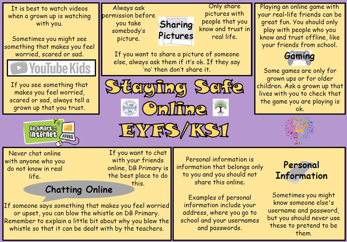Staying Safe Online KS1